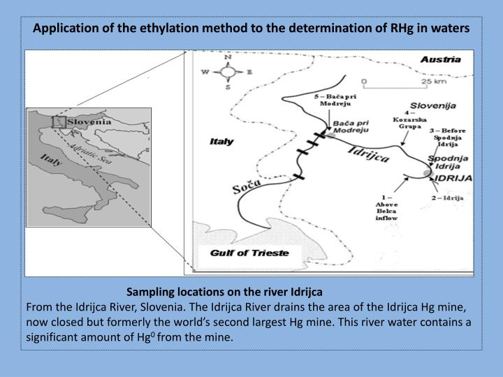 Application of the ethylation method to the determination of RHg in waters
