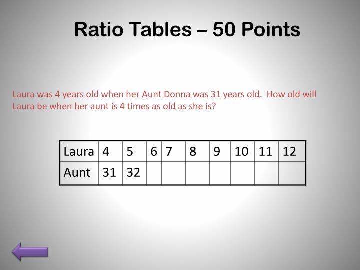 Ratio Tables – 50 Points