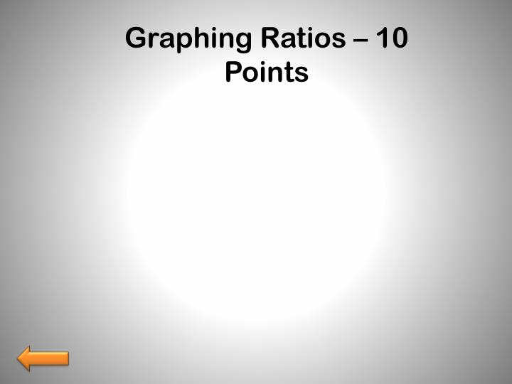 Graphing Ratios – 10 Points