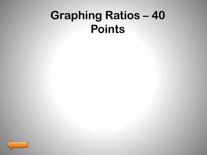 Graphing Ratios – 40 Points