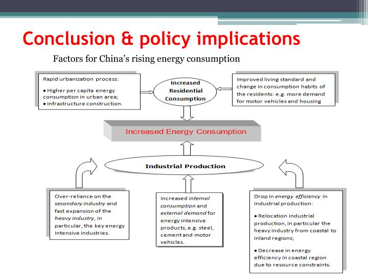 Conclusion & policy