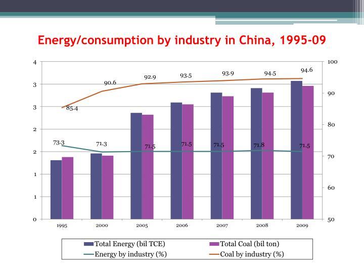 Energy/consumption