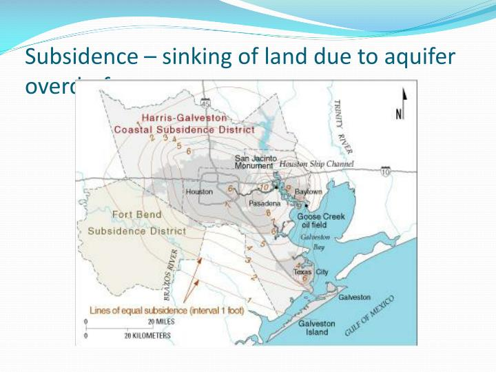 Subsidence – sinking of land due to aquifer overdraft