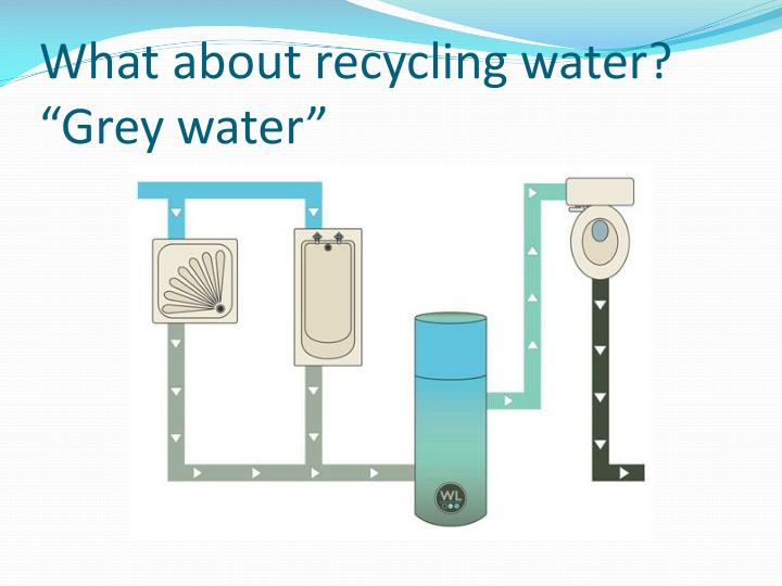 What about recycling water