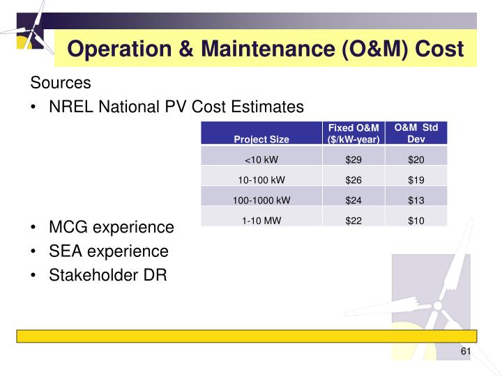 Operation & Maintenance (O&M) Cost