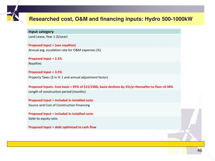 Researched cost, O&M and financing inputs: Hydro 500-1000kW
