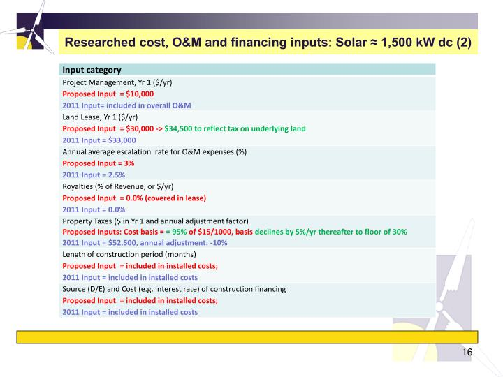 Researched cost, O&M and financing inputs: Solar ≈ 1,500 kW dc (2)