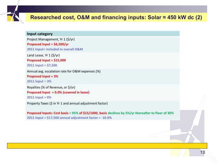 Researched cost, O&M and financing inputs: Solar ≈ 450 kW dc (2)