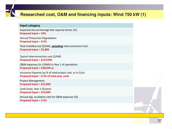Researched cost, O&M and financing inputs: Wind 750 kW (1)