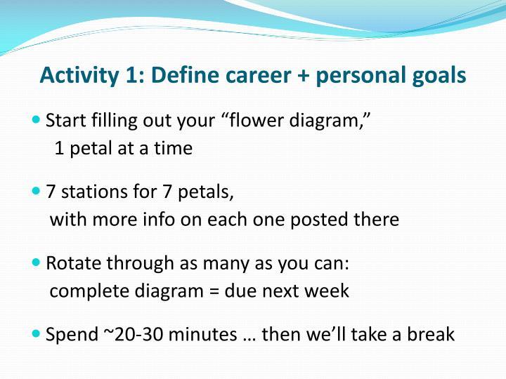 Activity 1: Define career + personal goals