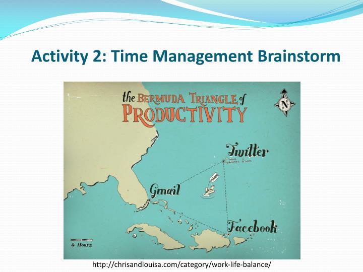 Activity 2: Time Management Brainstorm