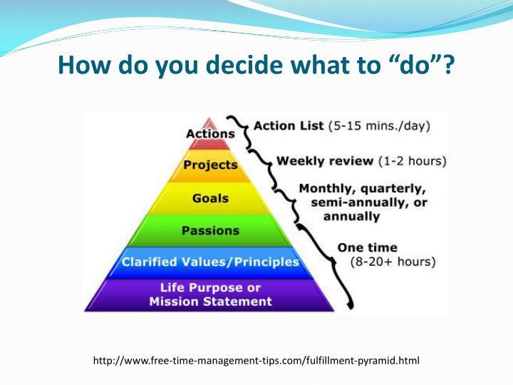"""How do you decide what to """"do""""?"""