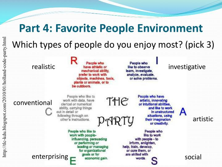 Part 4: Favorite People Environment