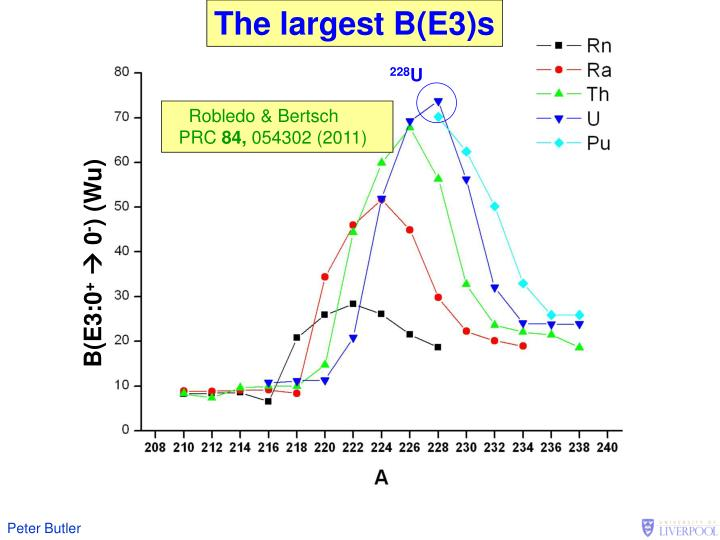 The largest B(E3)s