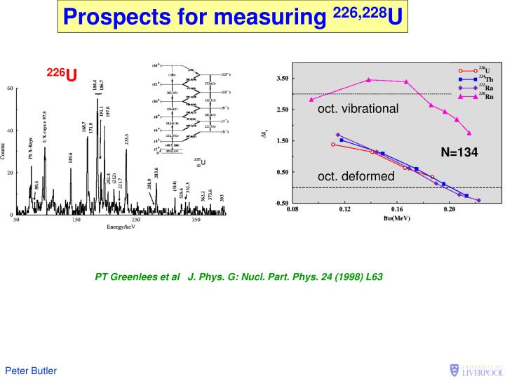 Prospects for measuring