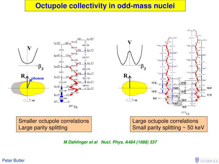 Octupole collectivity in odd-mass nuclei