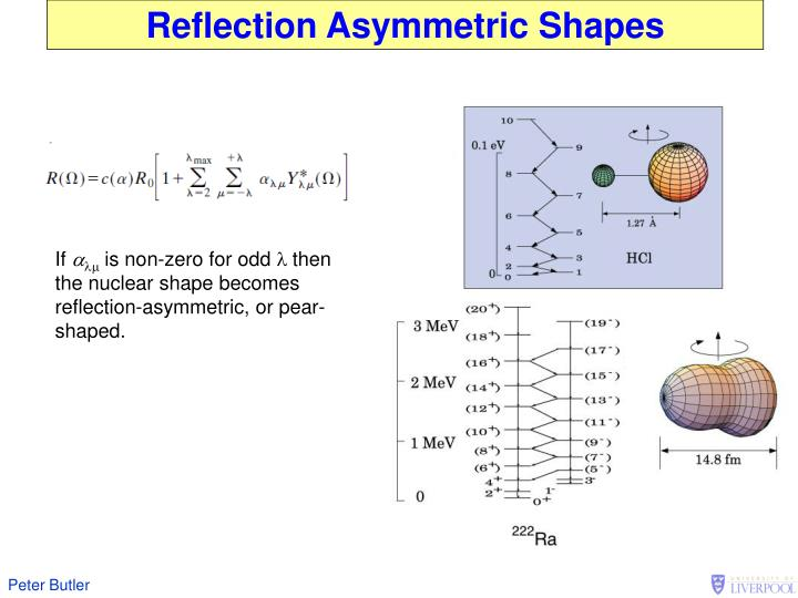 Reflection Asymmetric
