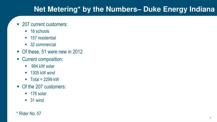Net metering by the numbers duke energy indiana