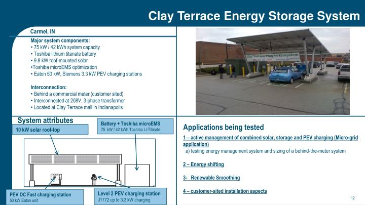 Clay Terrace Energy Storage System