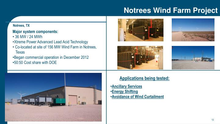 Notrees Wind Farm Project