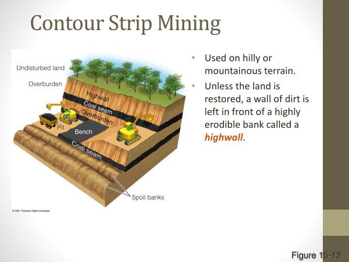 Contour Strip Mining