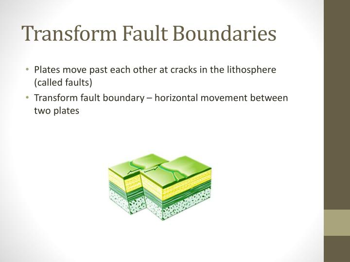 Transform Fault Boundaries