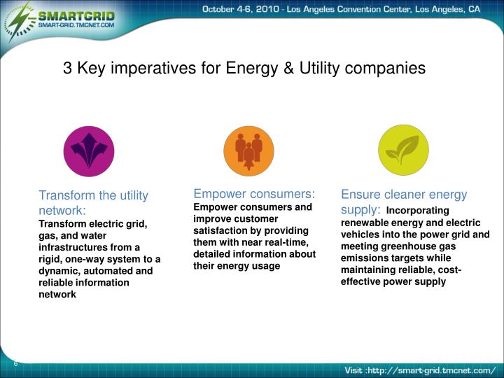 3 Key imperatives for Energy & Utility companies