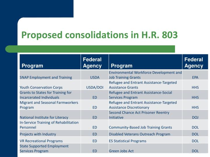 Proposed consolidations in H.R. 803