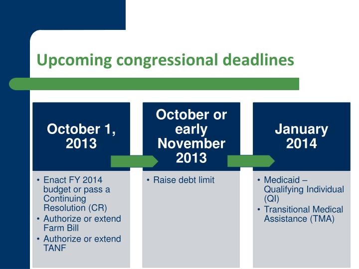 Upcoming congressional deadlines