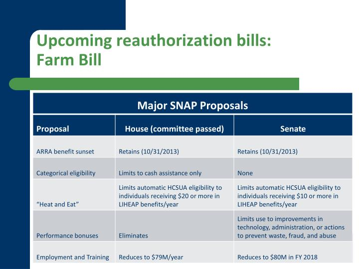Upcoming reauthorization