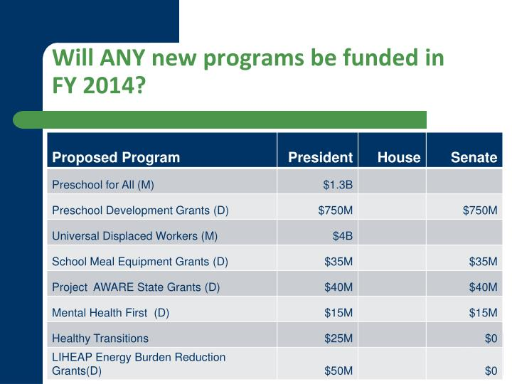 Will ANY new programs be funded in