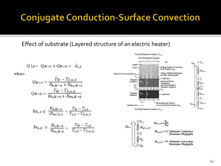 Conjugate Conduction-Surface Convection