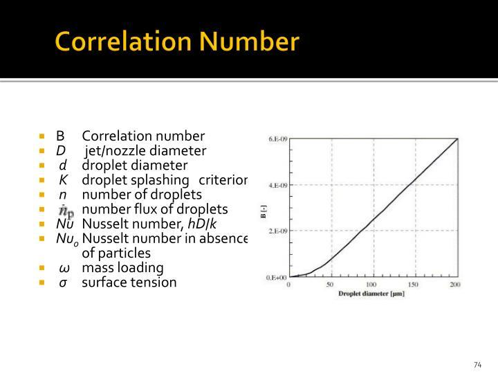 Correlation Number