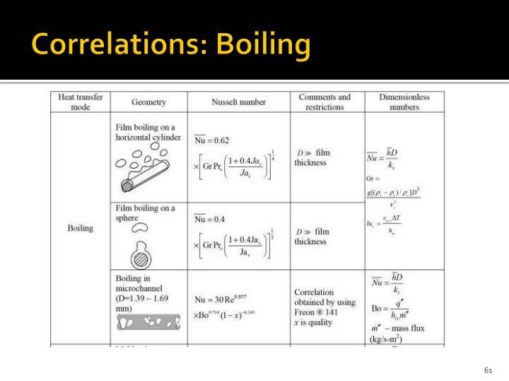 Correlations: Boiling