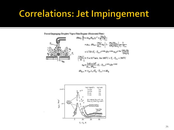 Correlations: Jet Impingement