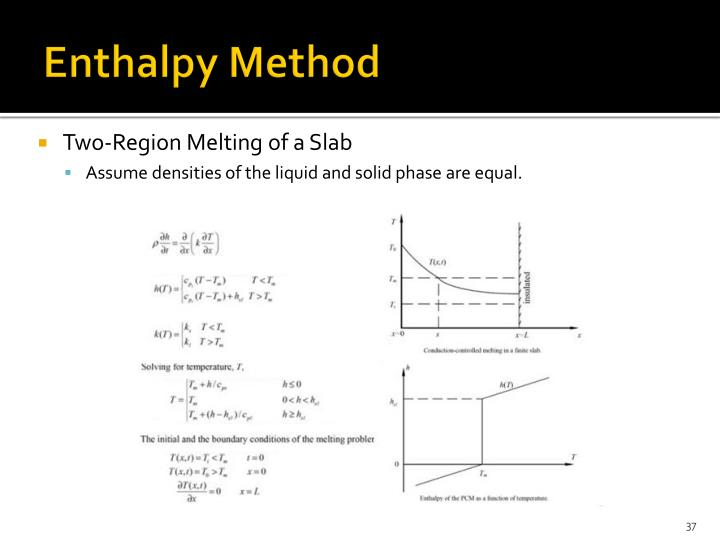 Enthalpy Method
