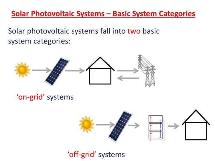 Solar Photovoltaic Systems – Basic System Categories