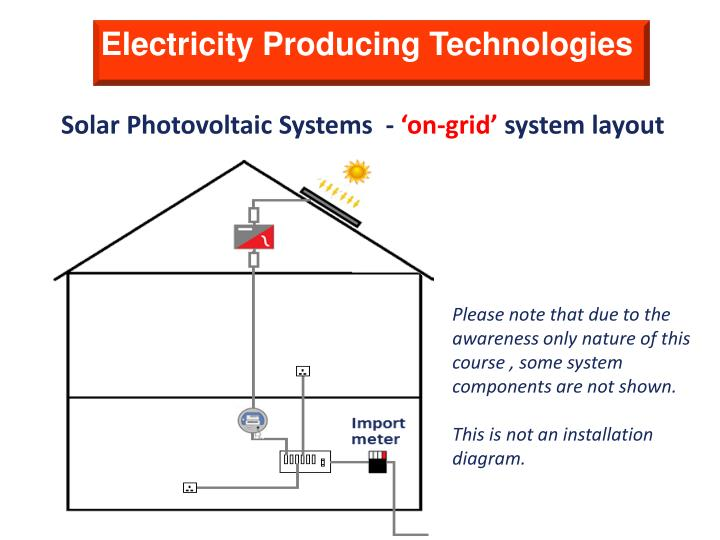 Electricity Producing Technologies