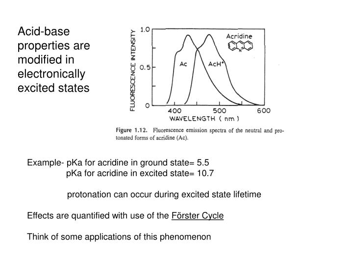 Acid-base properties are modified in electronically excited states