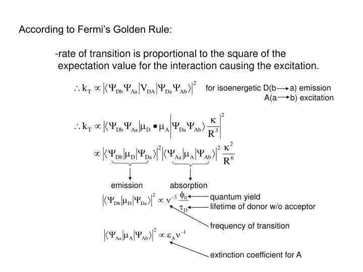 According to Fermi's Golden Rule: