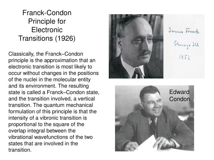 Franck-Condon Principle for Electronic Transitions (1926)
