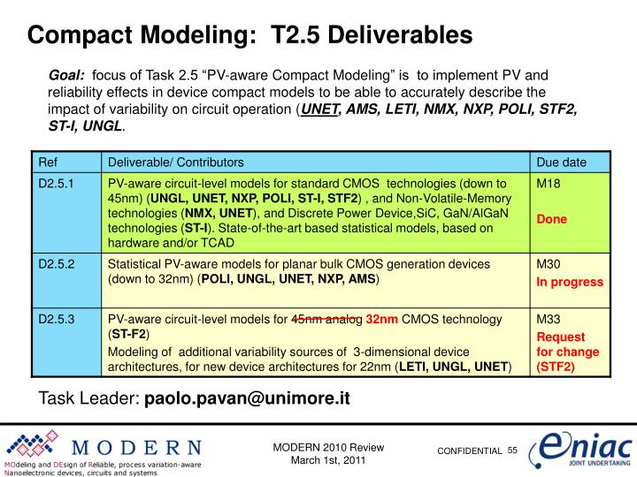 Compact Modeling:  T2.5 Deliverables