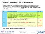 compact modeling t2 5 deliverables
