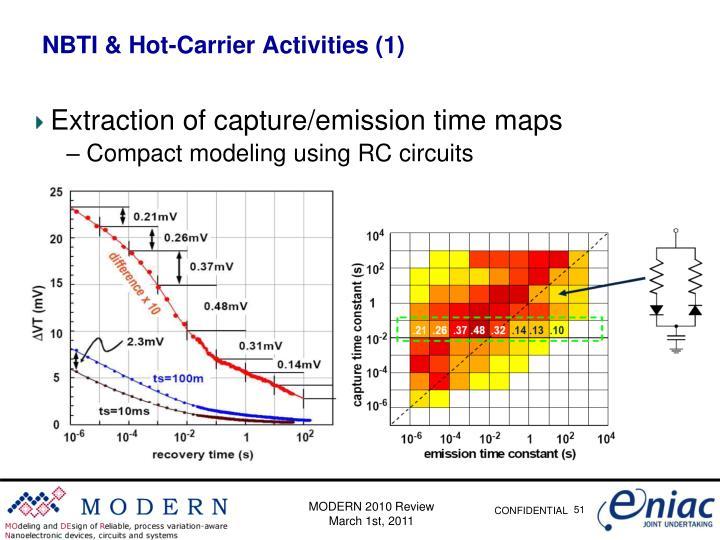 NBTI & Hot-Carrier Activities (1)