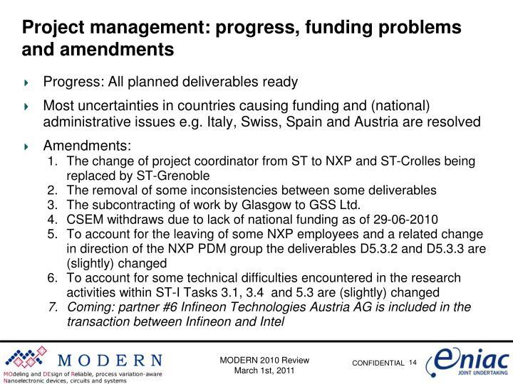Project management: progress, funding problems and amendments