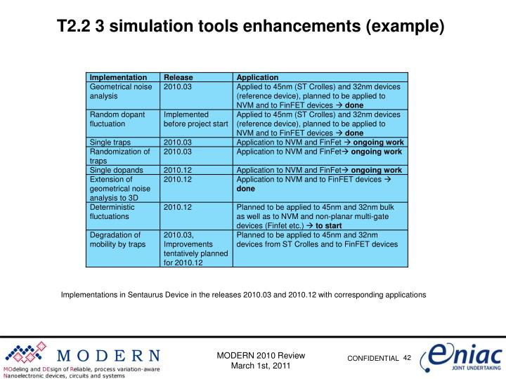 T2.2 3 simulation