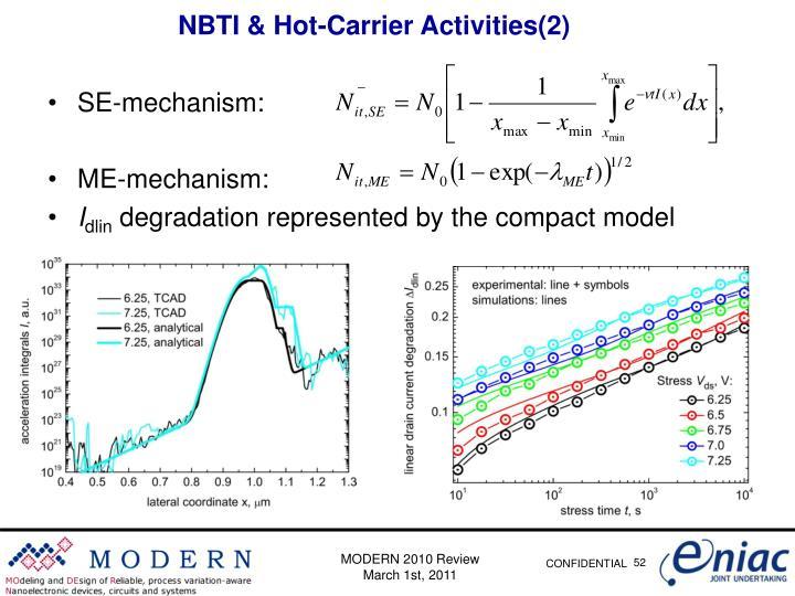 NBTI & Hot-Carrier Activities(2)