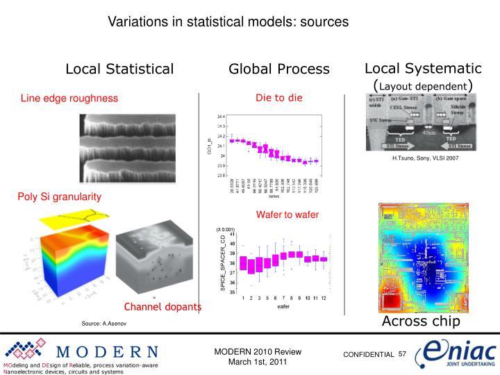 Variations in statistical models: sources