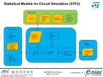 statistical models for circuit simulation stf2