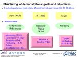 structuring of demonstrators goals and objectives